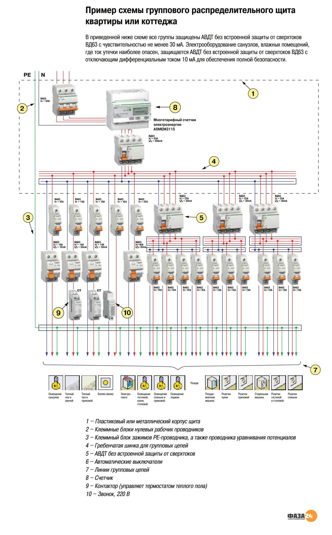 схема квартирного распределительного щитка с счетчиком в соответствии с ГОСТ
